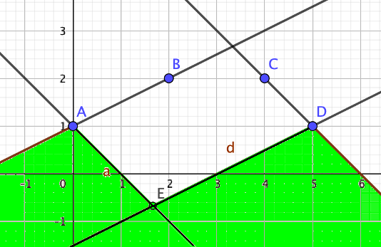 https://www.solipsys.co.uk/images/ParallelogramPuzzle_CB.png